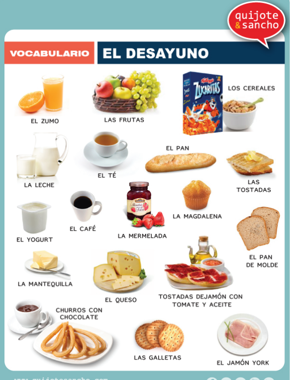 Vocabulario desayuno vocabulario a1 pinterest for Vocabulario cocina frances
