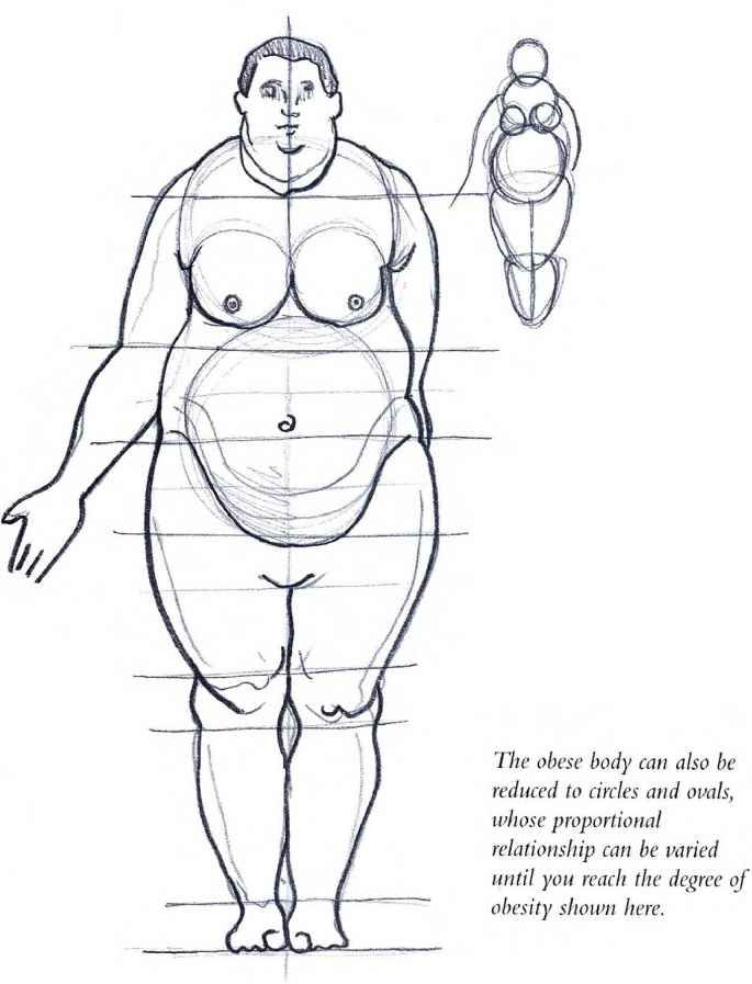 Overweight Figure Drawing Models Subject