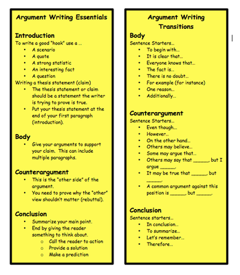 Argument Writing Bookmark Bookmarks Students And Learning