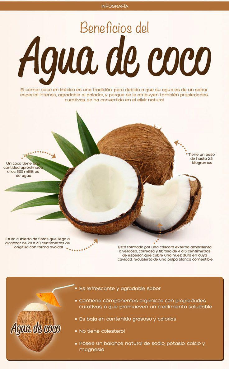 Es bueno comer coco para bajar de peso