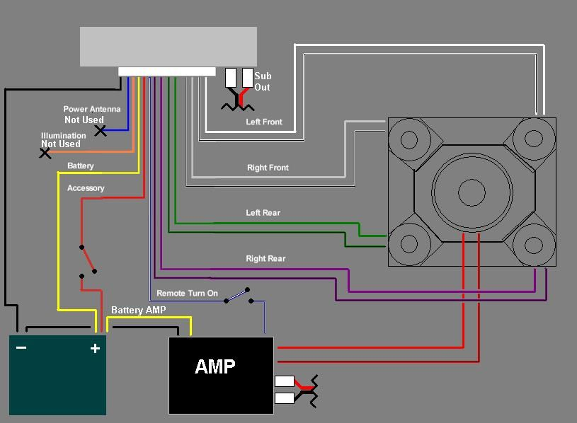 Amplifier Remote Turn On Wire