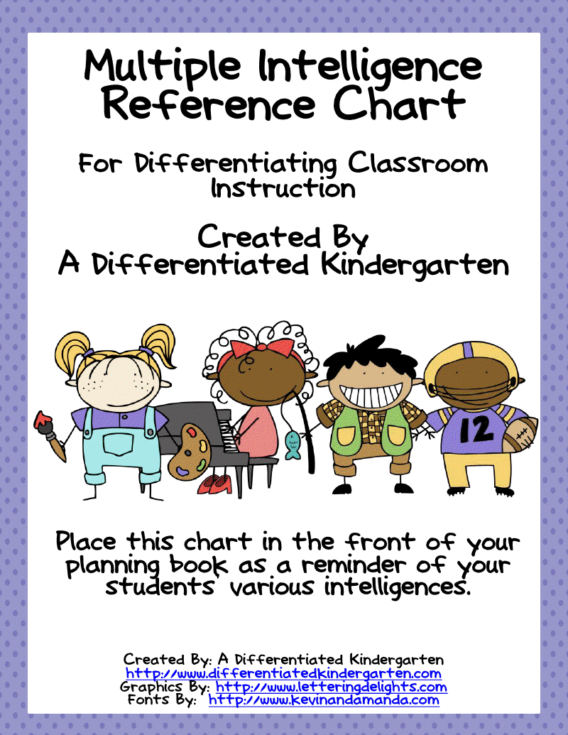 Printout Using Multiple Intelligences To Differentiate Instruction