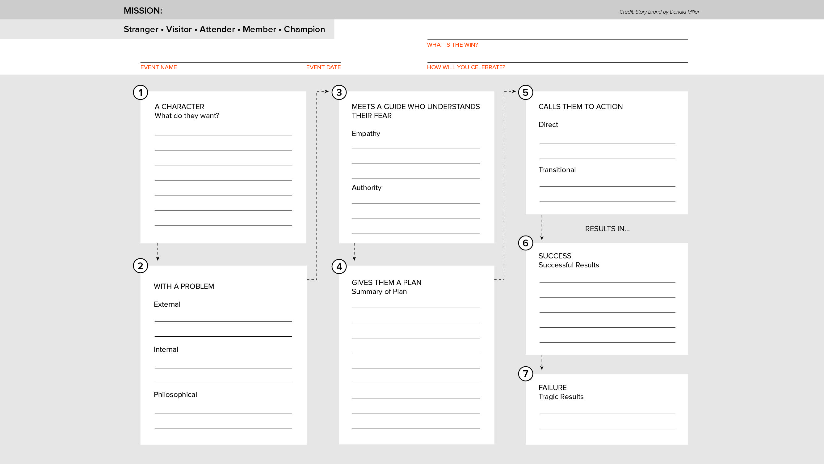 Example Of Building A Story Brand Template Build A Story Marketing Consultant Leadership