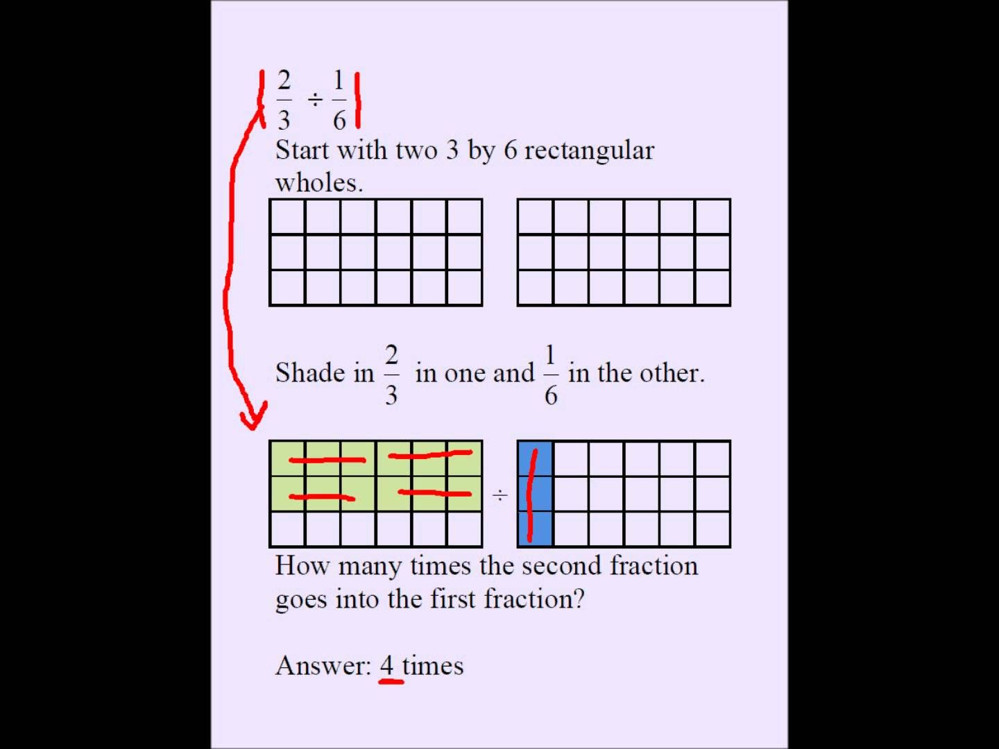 Division Of Fraction By A Fraction With Modeling Excellent Explanation Share With Your Students Fractions Math School Fractions Visual
