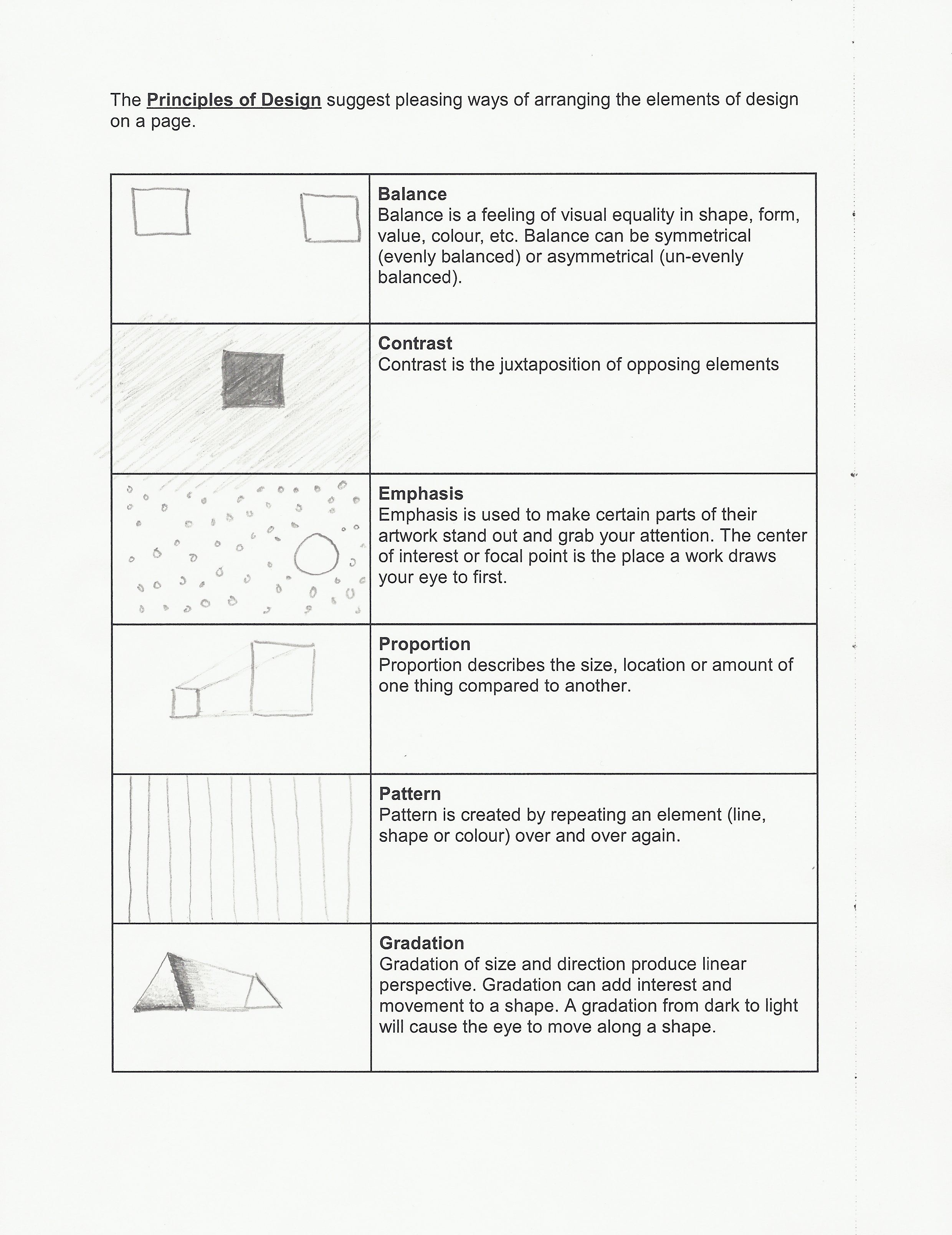 Art I Worksheets For Principles And Elements