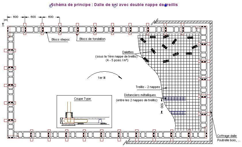 Murs Armes Etape Par Etape Beton De La Lomme Construction Piscine Modele De Piscine Comment Construire Une Piscine