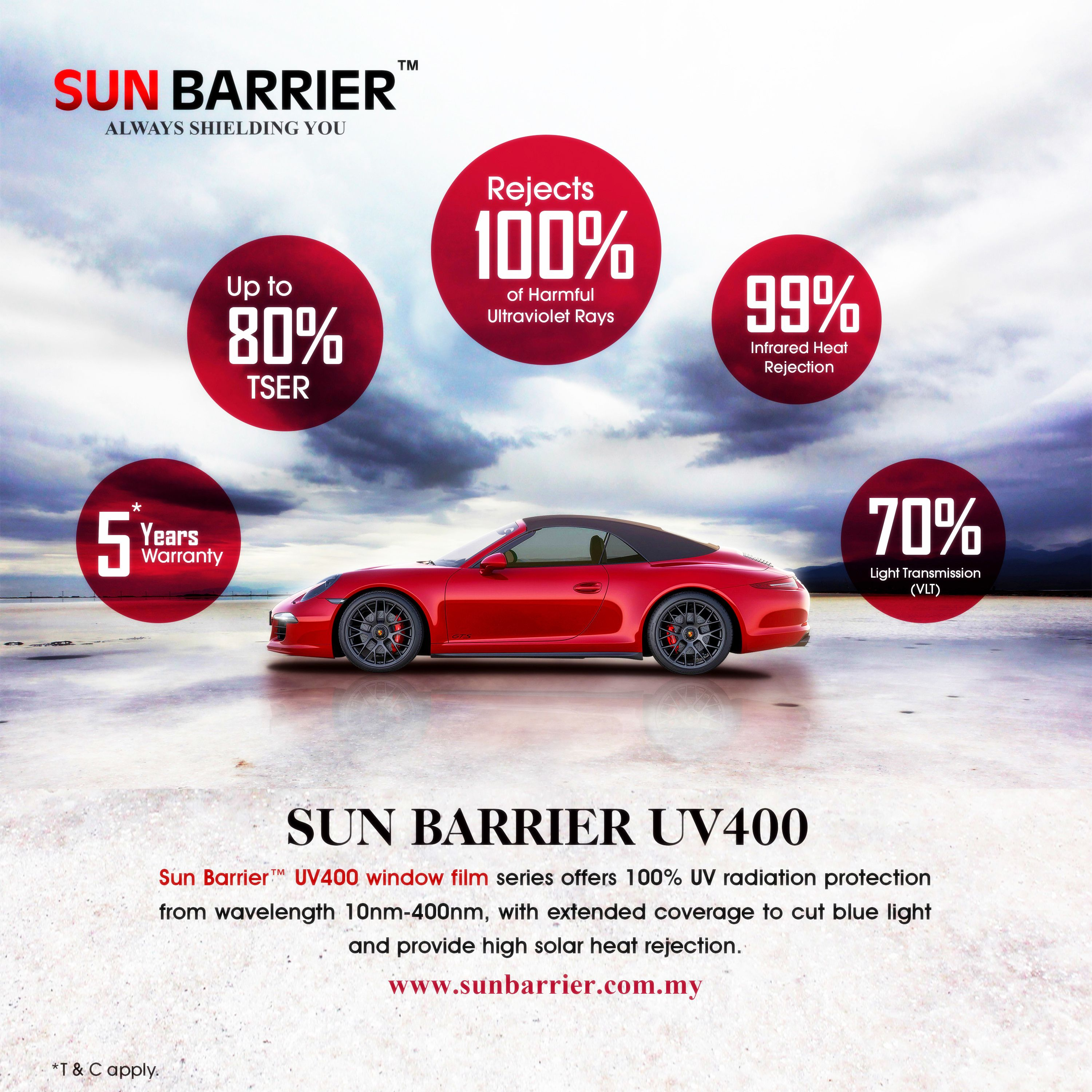 Sun Barrier Window Film Provides Excellent Uv Radiation Protection Blue Light Protection And High Performance Solar Heat Rejection Http Www Sunbarrier Com