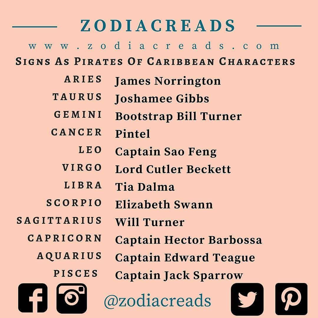 Truly Teague Toddler T-Shirt SmileyFace Zodiac Virgo