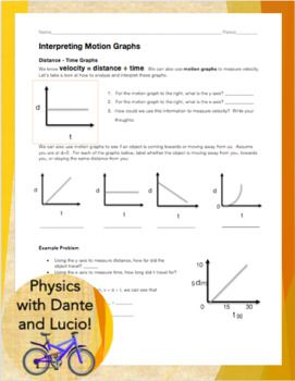 Interpreting Motion Graphs | Physics | Motion graphs ...