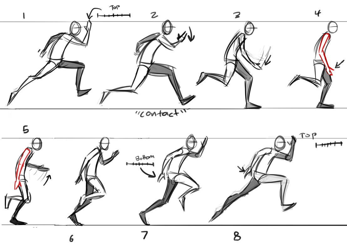 Animation One Animated Drawings Animation Reference Walking