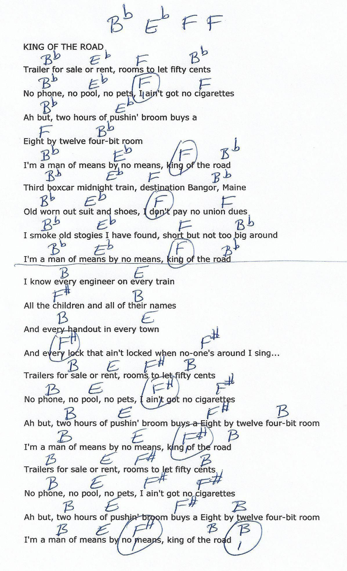 Guitartips Learn Guitar Lyrics And Chords Guitar Chord Chart