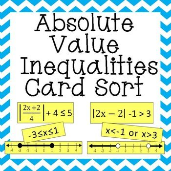 Absolute Value Inequalities Activity Absolute Value Inequalities Inequalities Activities Graphing Inequalities