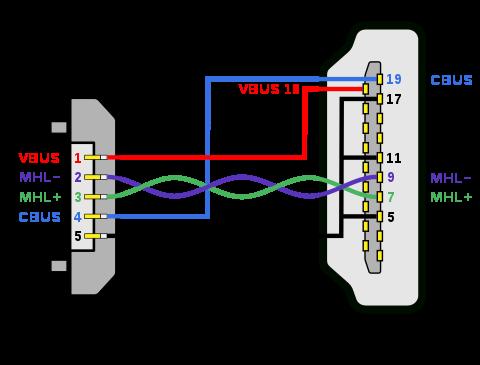 File:MHL Micro-USB - HDMI wiring diagram.svg - Wikimedia Commons | Micro usb,  Hdmi, Usb designPinterest