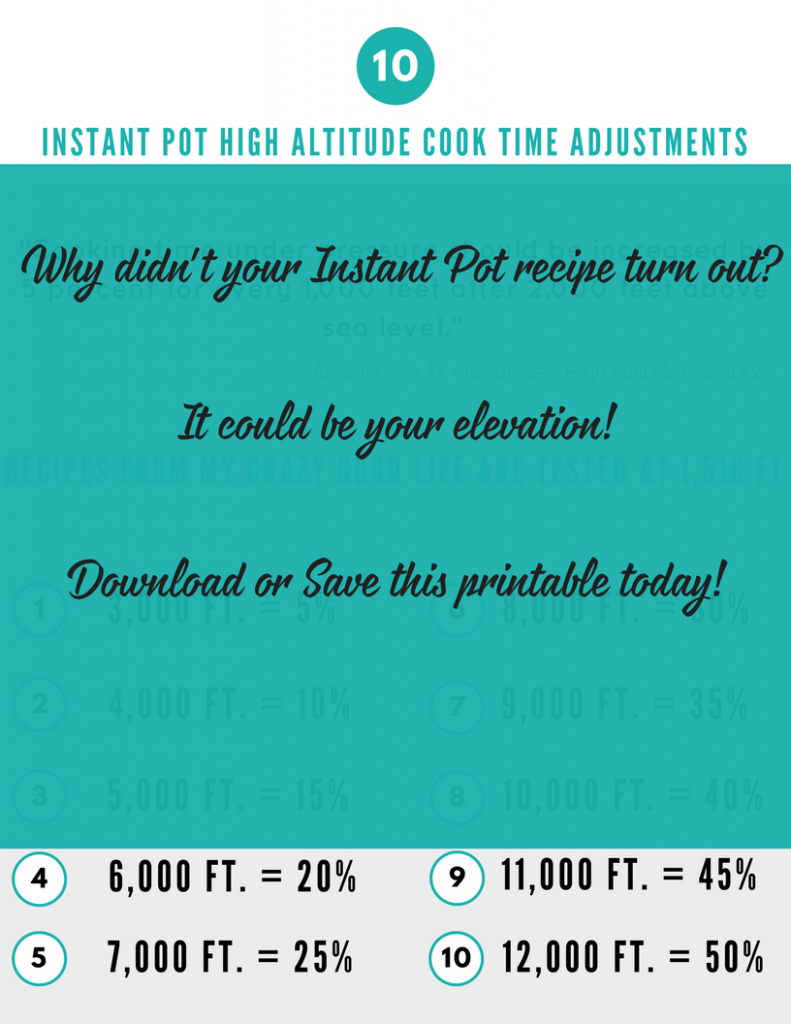 Did You Know That Elevation Can Affect Instant Pot Cooking Times - Altitude here