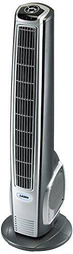 Tower Fan Oscillating Premium Quiet Wind Machine With Remote In 3 Speed Cooling Slim Space Saving Design Lasko Tower Fan Bladeless Fan