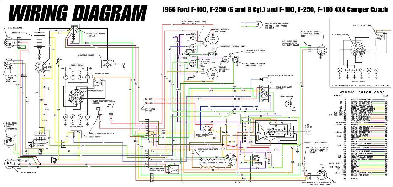 1961 Ford F100 Wiring Diagram