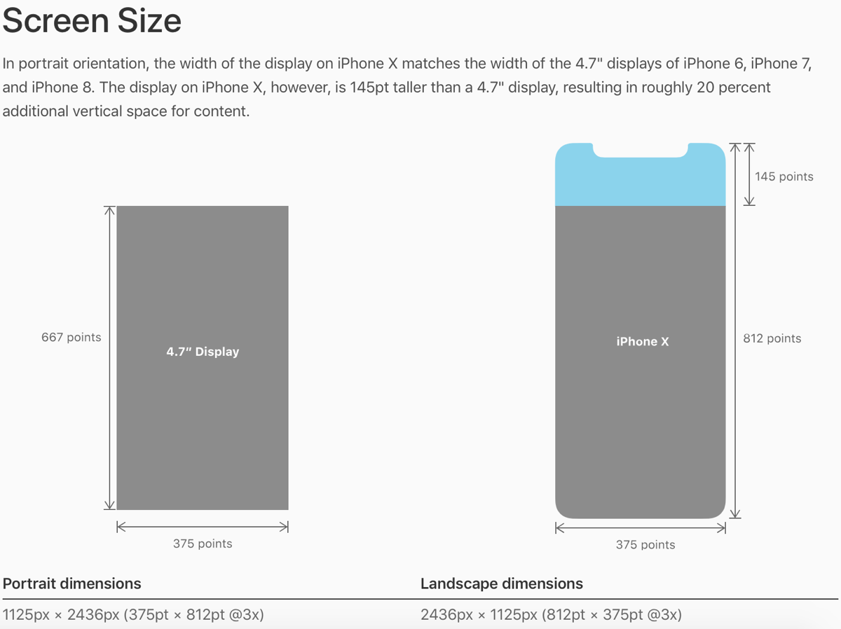 Whats The Difference Between Iphone 8 Plus And Iphone X Aspect Ratio Iphone Wallpaper Iphone 8 Plus Iphone