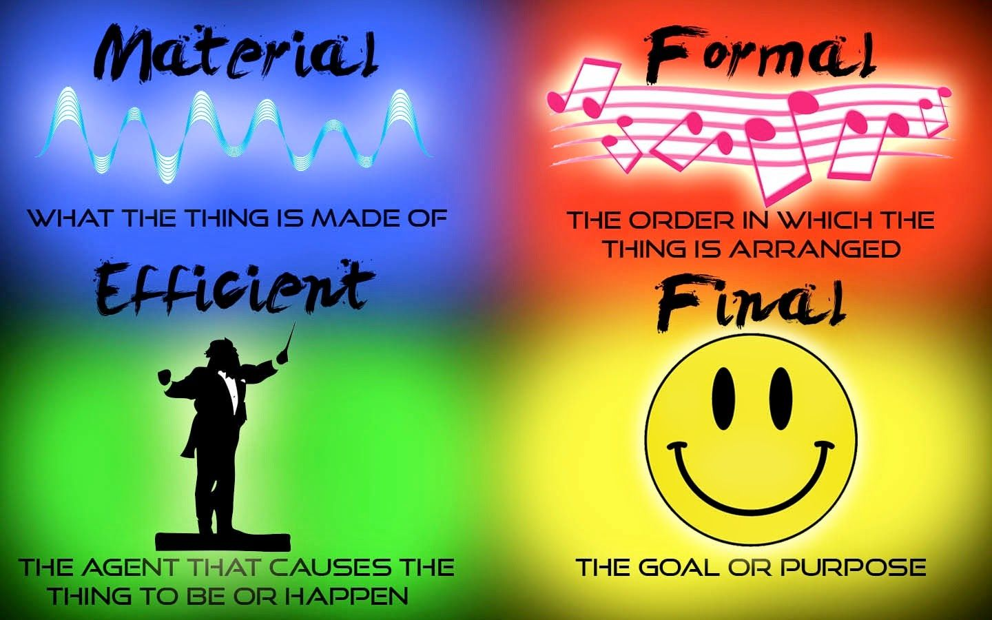 aristotle s four causes essay Aristotle – four causes of things (a chair): 1 the formal cause: that of which it is made, its form or essence (chairness) 2 the material cause: that out of.