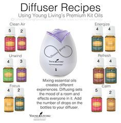 Diffuser recipes for my Young Living Starter kit oils