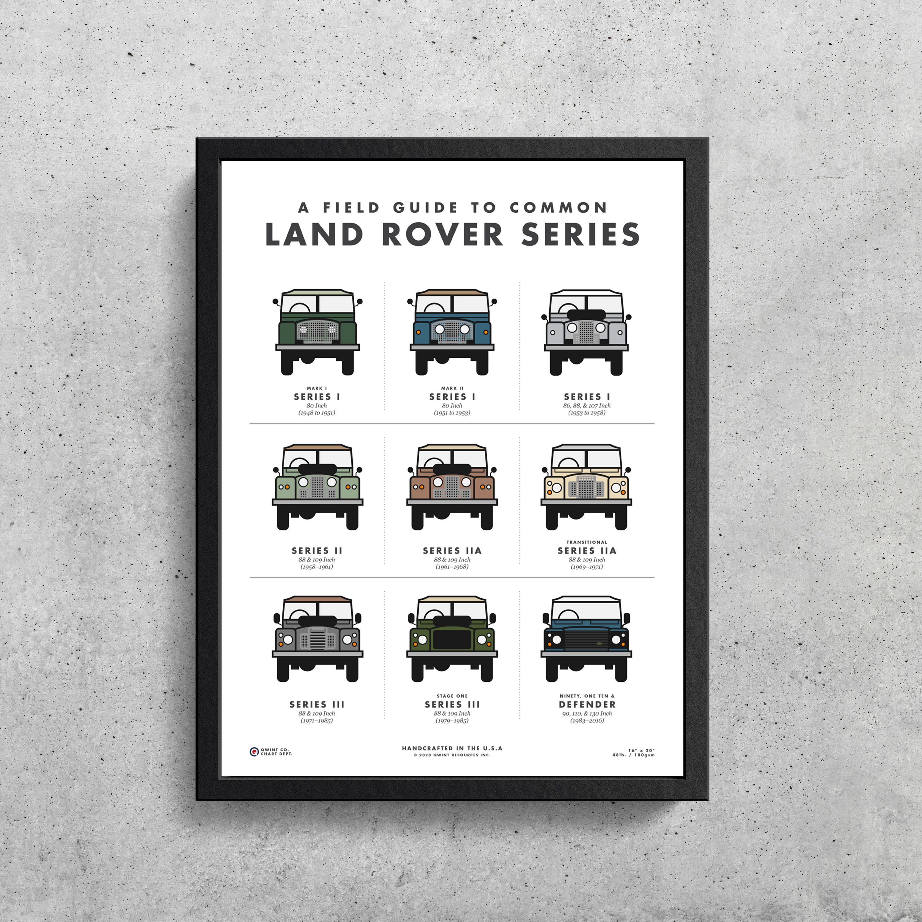 Land Rover Series Printable Land Rover Land Rover Defender Etsy Land Rover Series Land Rover Field Guide