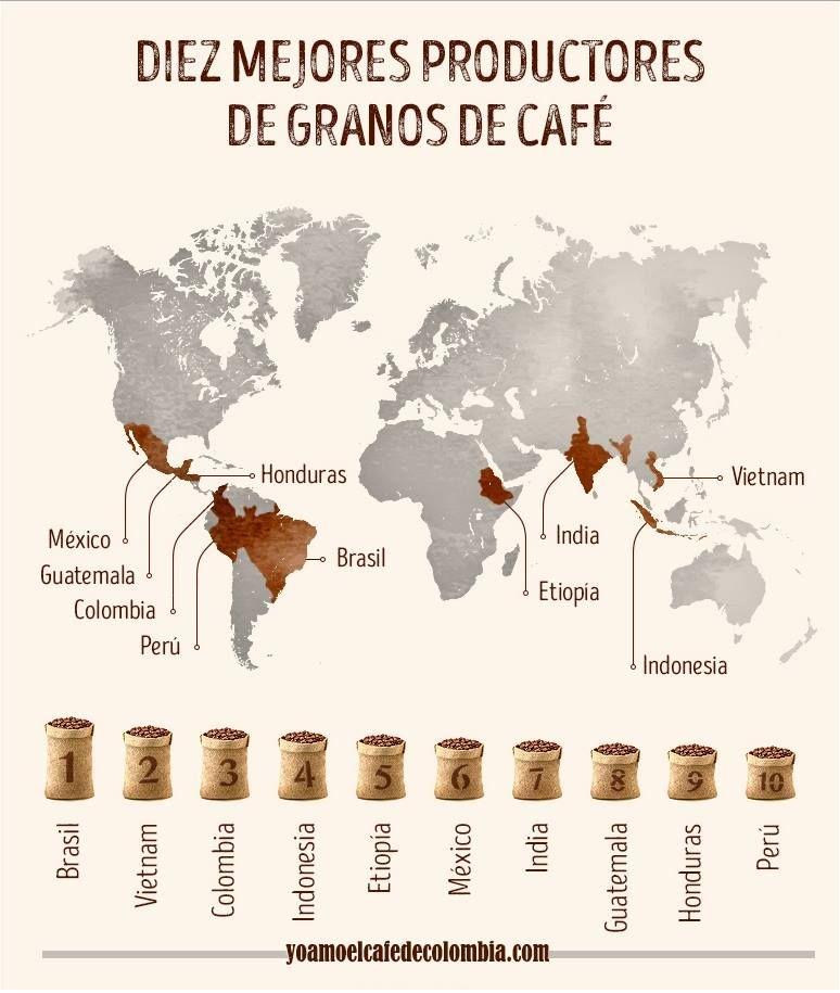 Aquí están los diez países con mayor producción de café en