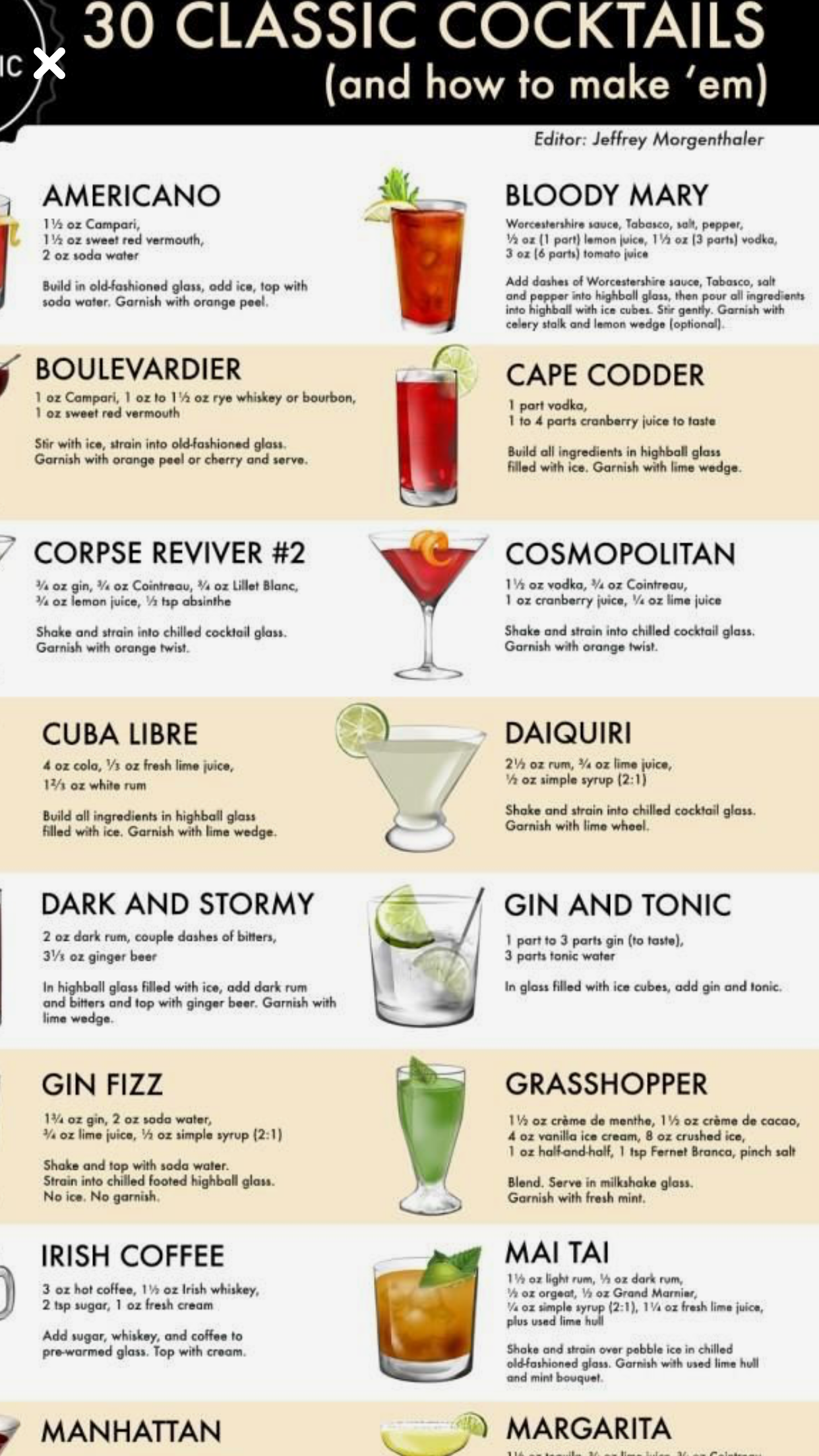 Pin By Miangaly Ariela On Drink Recipes Alcoholic Cocktail Recipes Alcohol Drink Recipes Alcohol Recipes