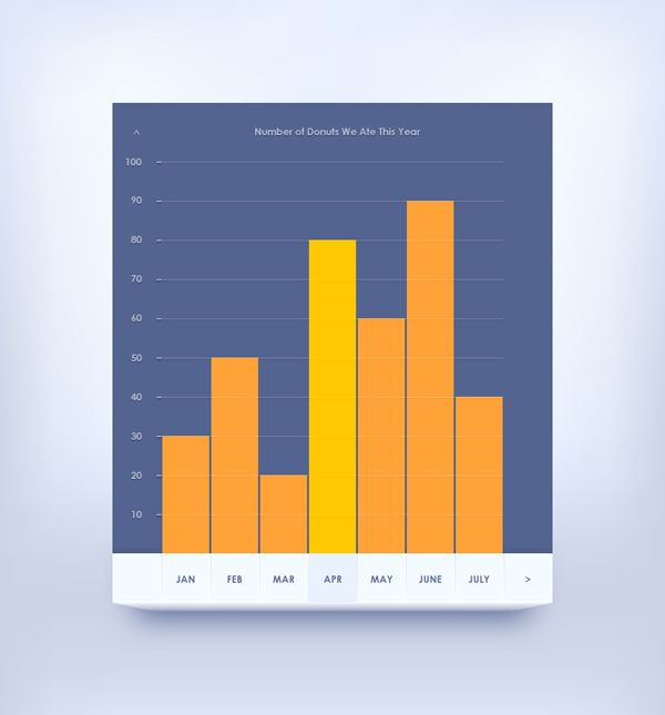 How to Create a Simple Bar Chart in Adobe Illustrator Graphic - what is a bar chart