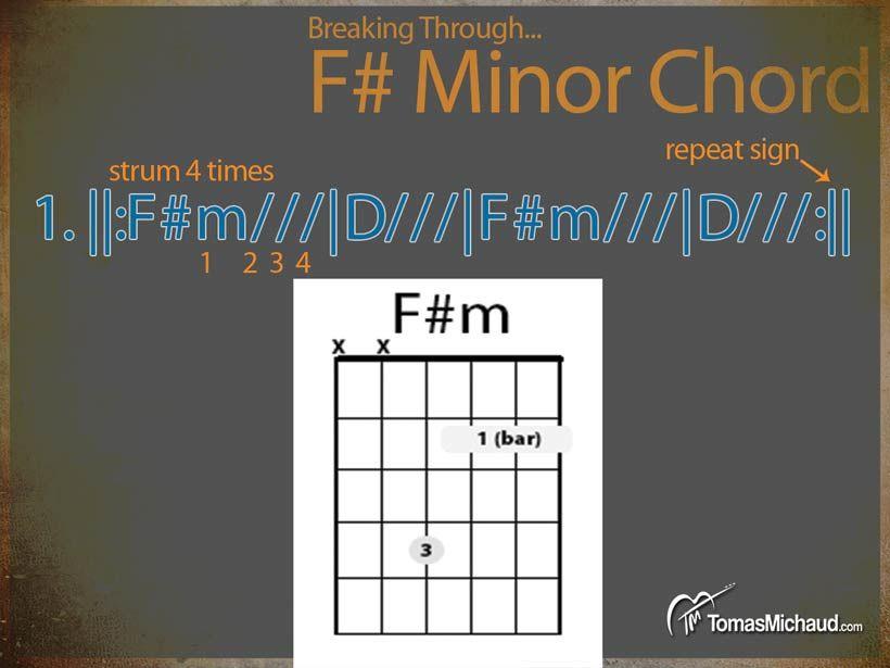 F minor chord beginner guitar breakthrough series in