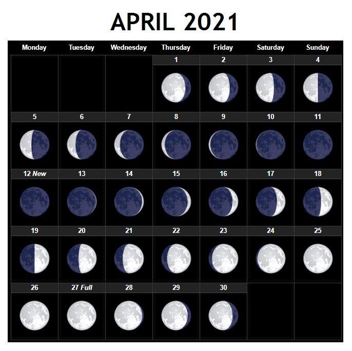 April 2021 Moon Calendar Printable Free Download In 2021 Moon Phase Calendar Moon Calendar 2021 Moon Calendar