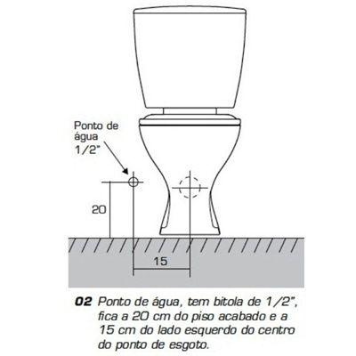 Qual Altura Do Ponto De Agua Do Vaso Sanitario Pesquisa Google