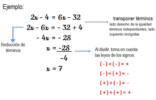 Resolución De Ecuaciones Lineales Del Tipo Ax B Cx D Con Coeficientes Enteros Fraccionarios Y Decimale Resolucion De Ecuaciones Ecuaciones Fraccionarios