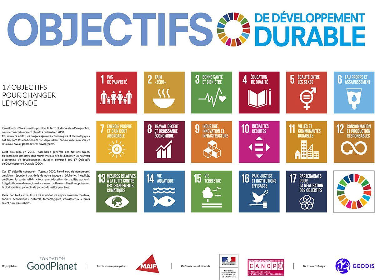 Lancement Du Programme Des Posters Educatifs Pour Sensibiliser Aux Objectifs De Developpement Durable Developpement Durable Education Au Developpement Durable Objectifs Scolaires