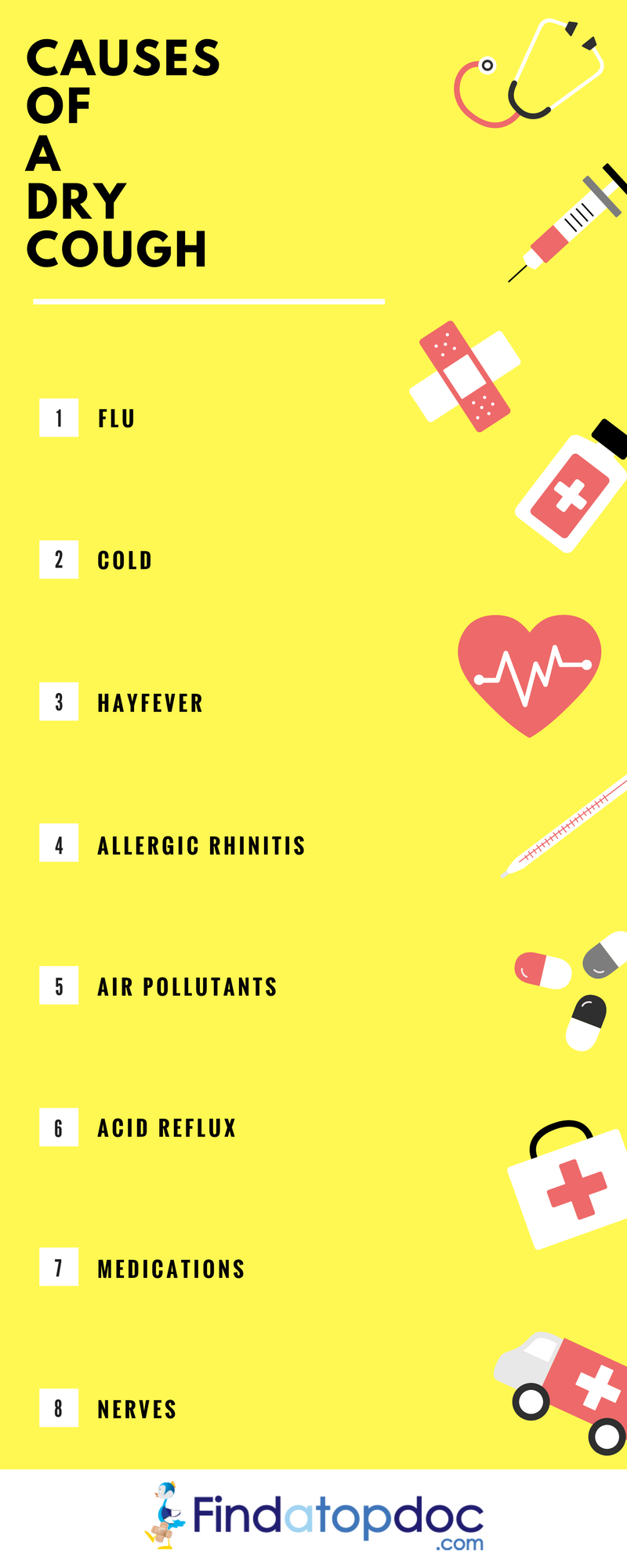 Causes of a Dry Cough Dry cough, Dry cough causes, Cough