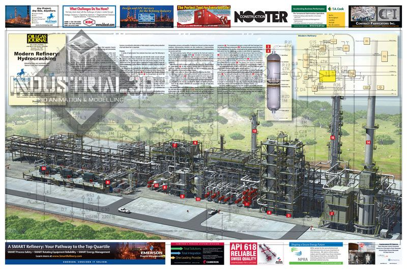 Oil Gas Journal Illustration Of Modern Refinery Hydrocracking Created By Industrial3d Inc Www Industrial3 Technical Illustration Refinery Modern