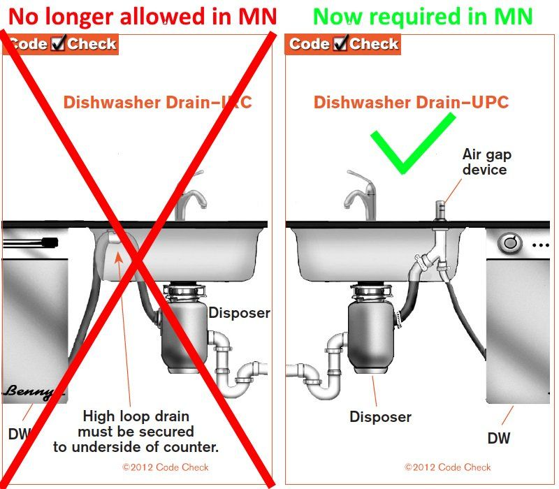 Get to know minnesotas new plumbing code dishwasher air