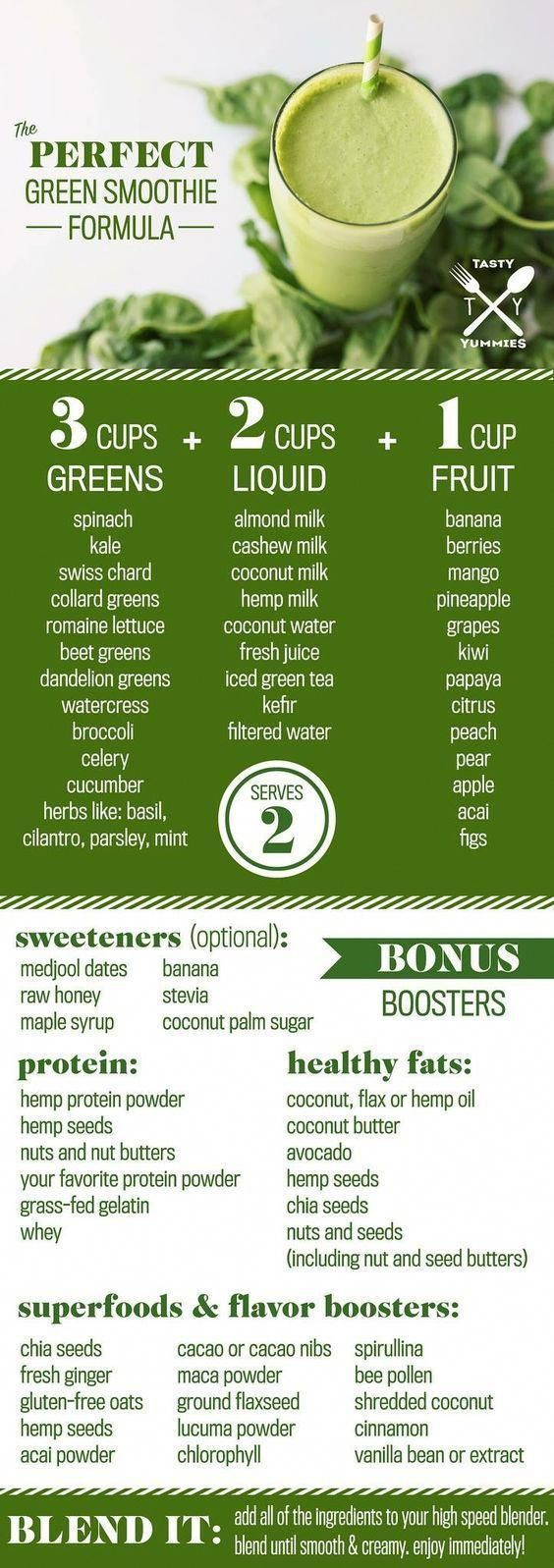 ideas for perfect green smoothie #healthysmoothies   healthy