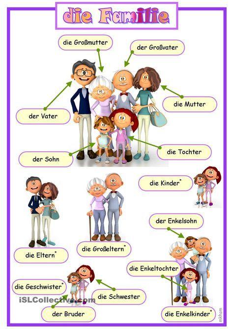 Bildwörterbuch_Familie_1 Deutsch lernen kinder, Deutsch