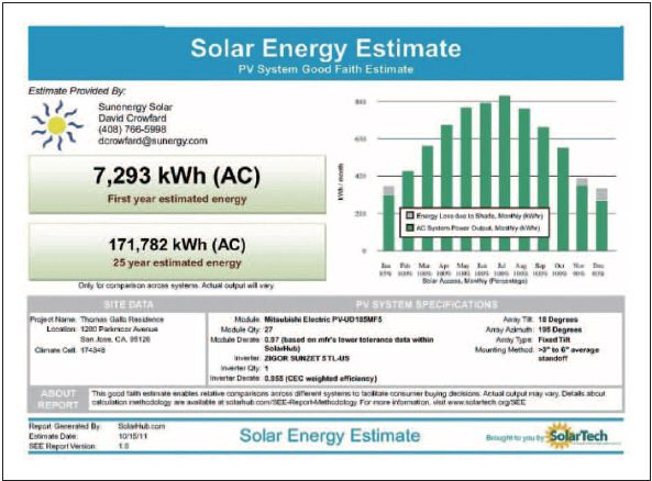 Pin By Nathan Koffel On Solar Proposals Solar Solar Energy Resume