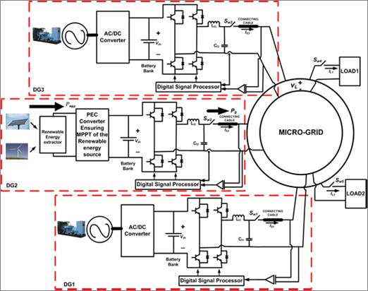 Example Mg Line Diagram