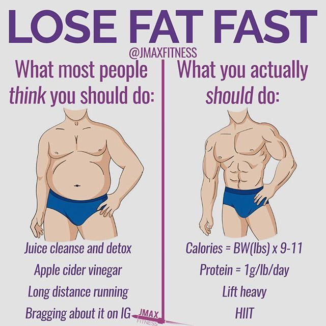 How to burn fat scientifically