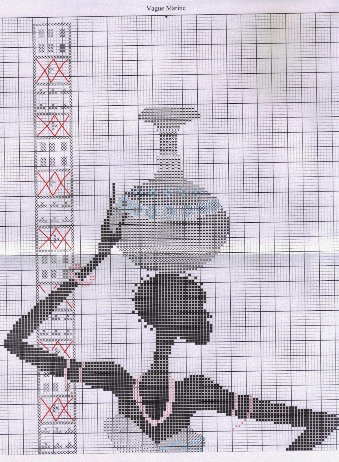 GRAFICOS PUNTO DE CRUZ GRATIS : AFRICANAS(24) | bordados | Pinterest ...
