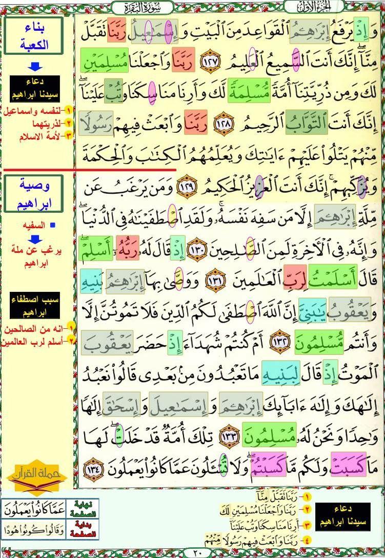 البقرة صفحة ٢٠ Quran Verses Tajweed Quran Quran