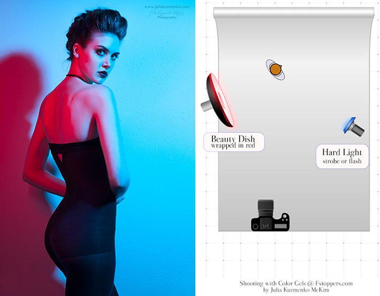 Photograph Shooting With Color Gels On Fstoppers By Julia Kuzmenko Lighting Diagram Kevin Kertz Mckim 500px Studio Setups