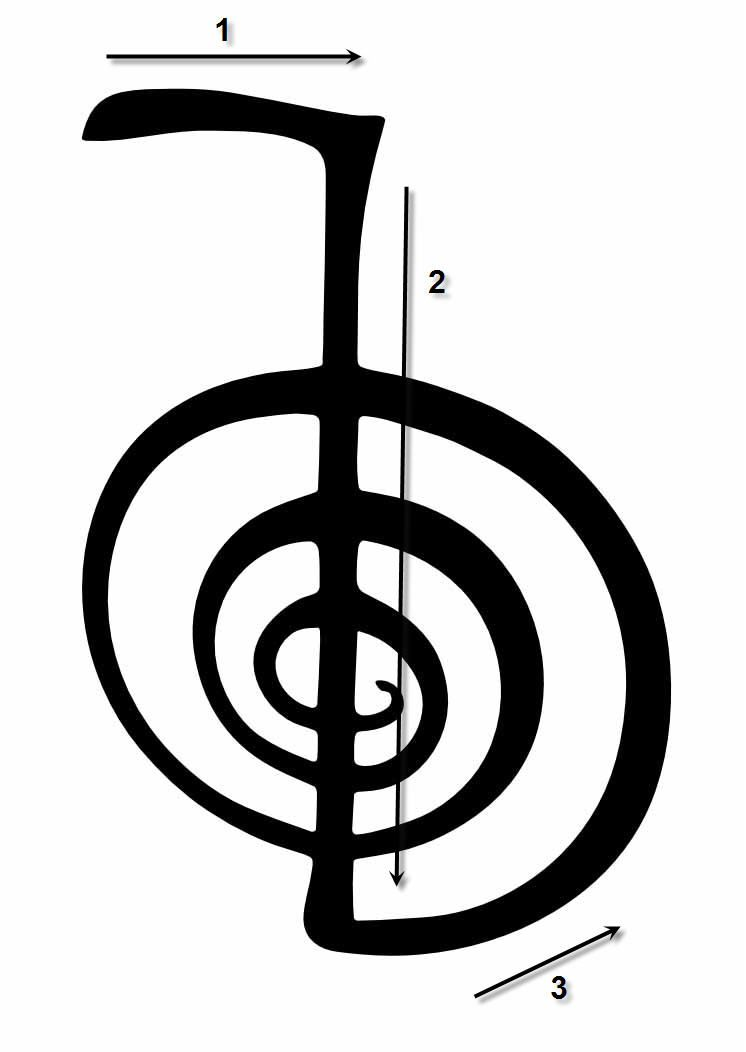 Powerful Ancient Symbols Ku Rei Is Called The Power Symbol For
