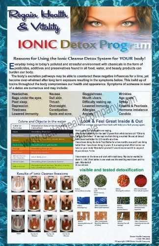 Ion detox ionic foot bath spa chi cleanse promotional poster by better health company http amazon dp  ver  ref  dcm sw  pi exkrb  hhxn also rh pinterest