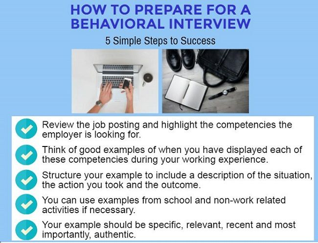 prepare for the situational interview questions that candidates are frequently asked list of interview questions with practical answer help - The Best Job Interview Tips You Can Get