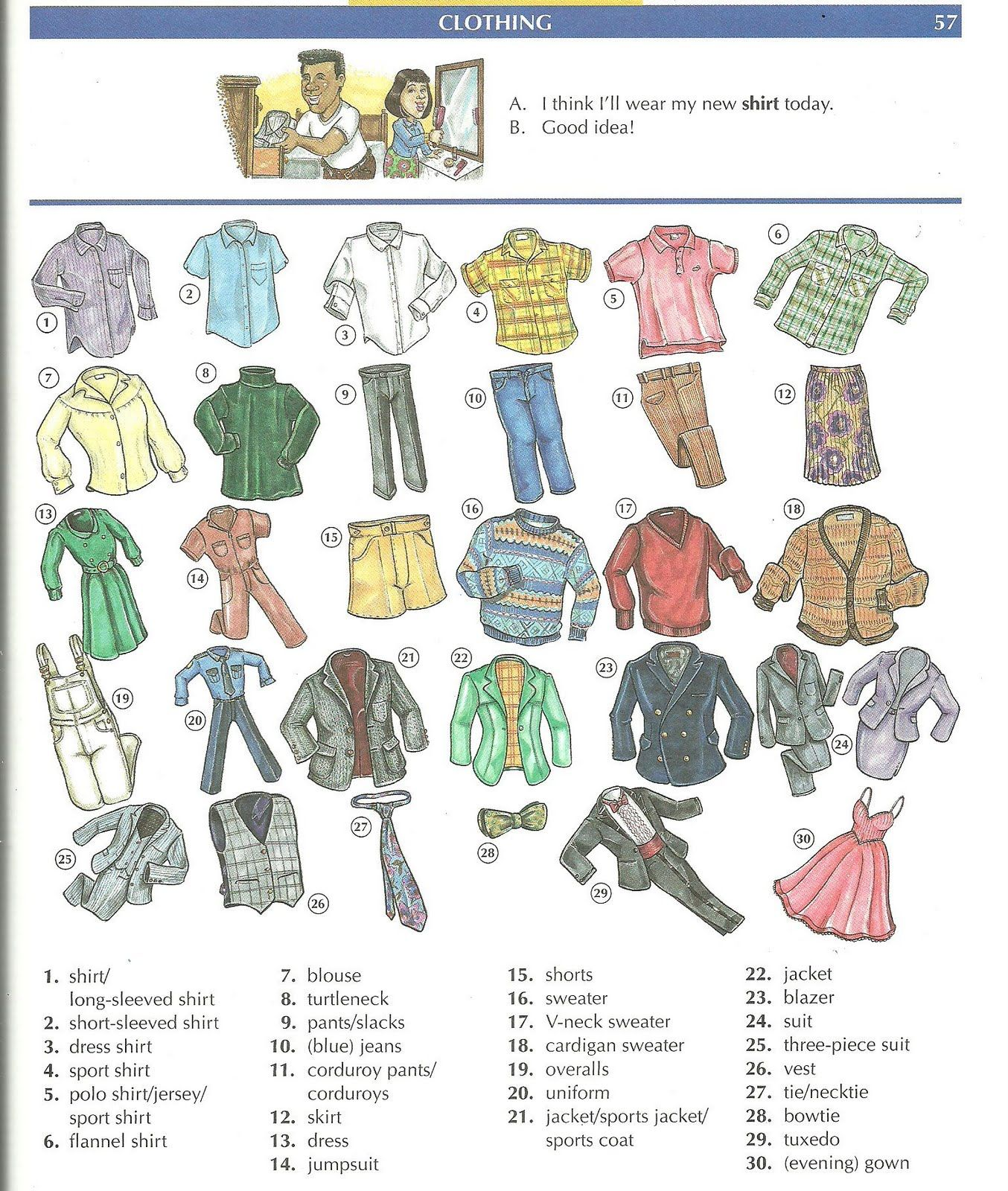 Clothing Vocab Vocabulary Clothes Vocabulary Pictures English