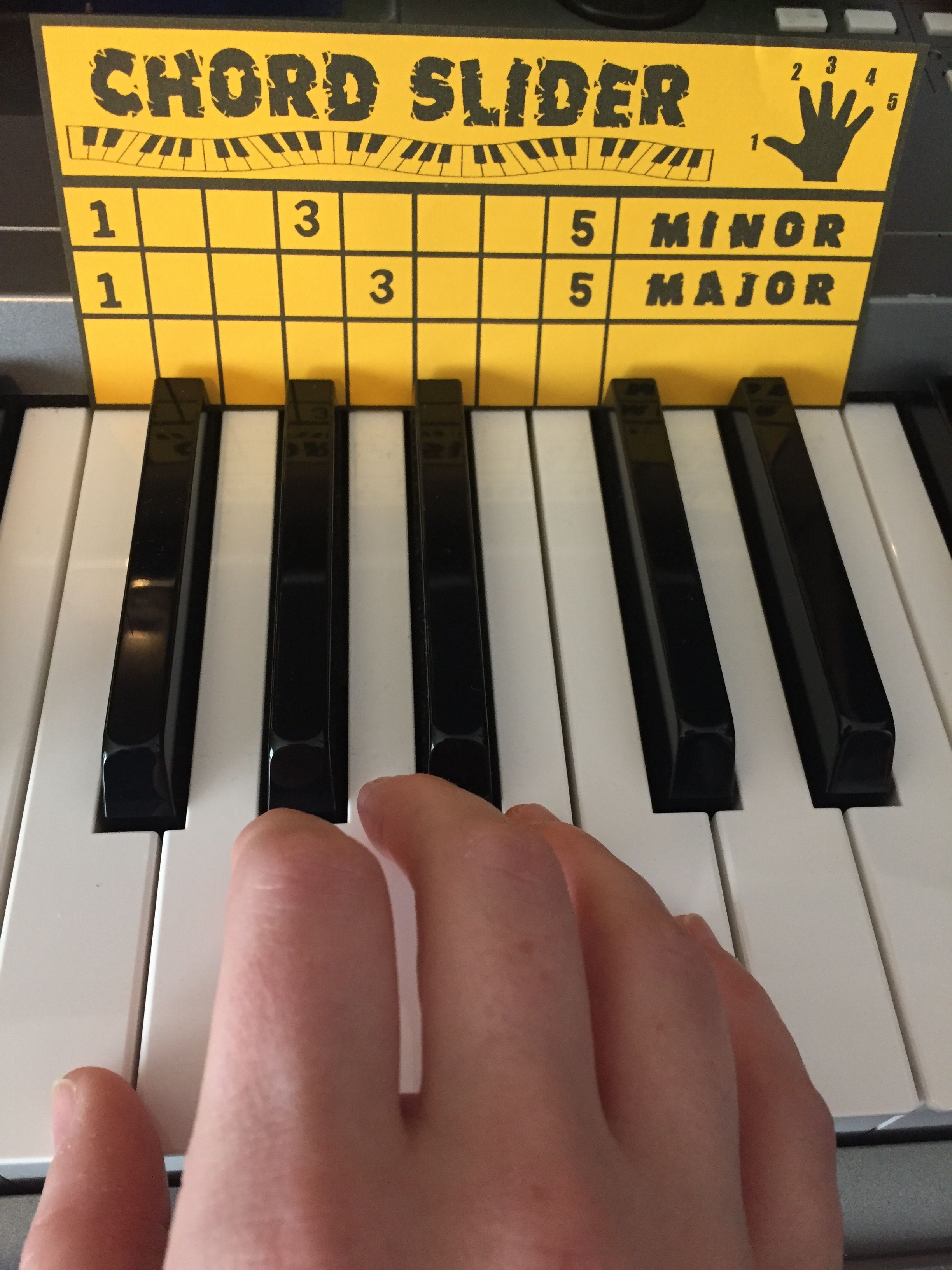 how to play sticky fingers piano