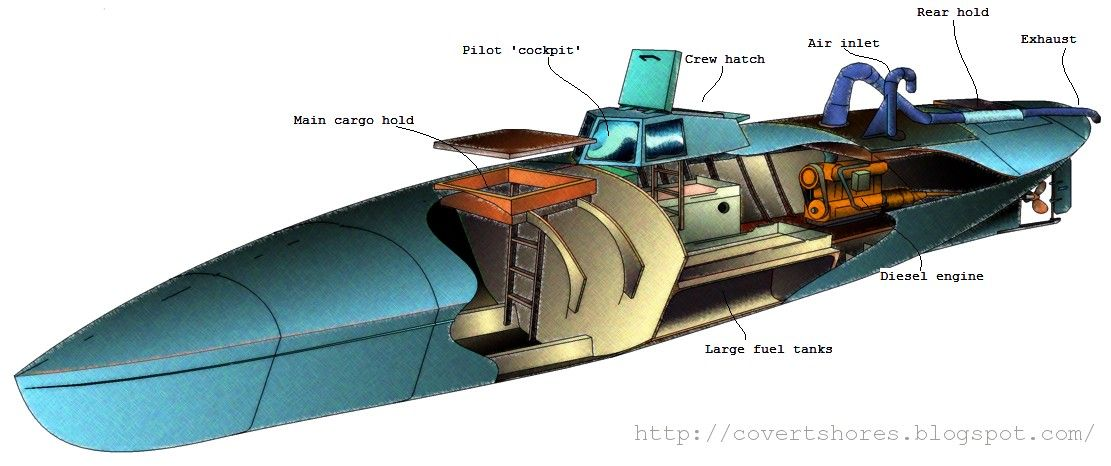 Homemade Submarine Plans on gunboat plans, homemade rvs from bus, homemade backhoe, duck boat plans, homemade duck boat blinds, type xxi u-boat plans, moonshine still plans, homemade tank, homemade swimming ponds, homemade boat windshield, homemade campers, periscope plans,