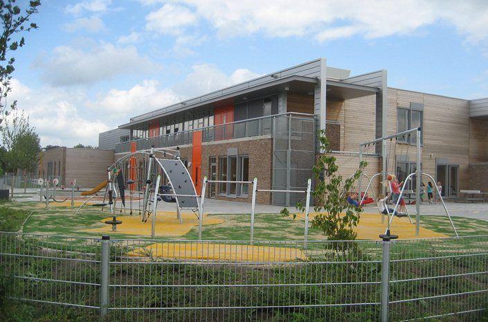 HEVO - Referenties - Brede School Den Ham Den Ham